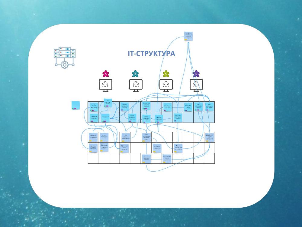 1000x750-КБО-7